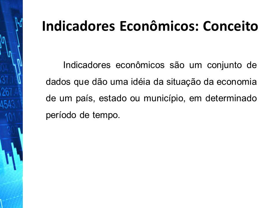 Indicadores Econômicos: Conceito Indicadores econômicos são um conjunto de dados que dão uma idéia da situação da economia de um país, estado ou munic