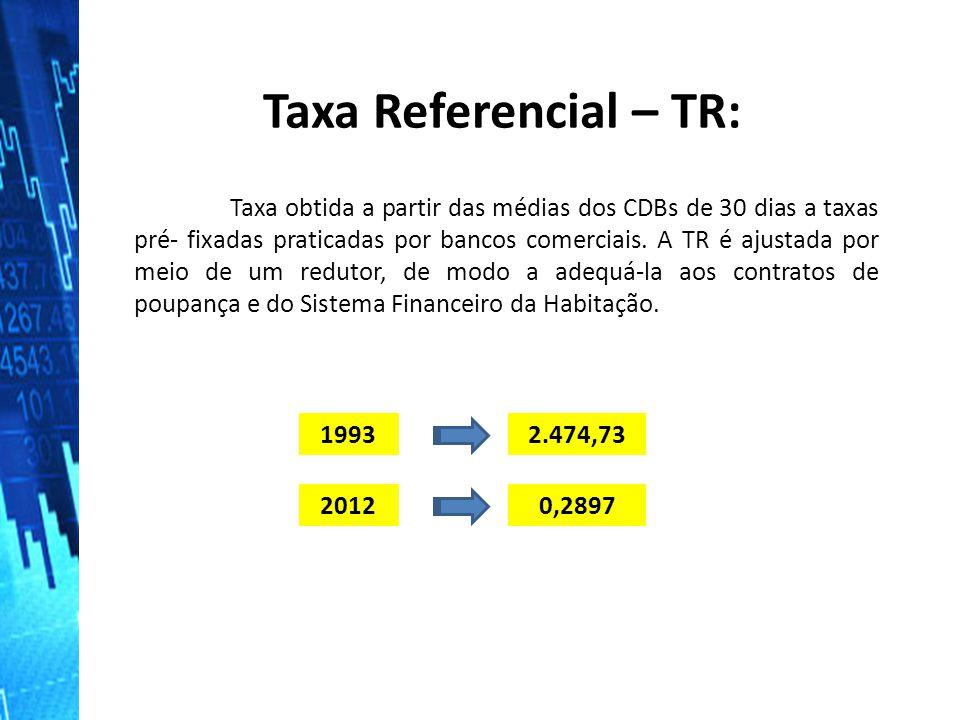 Taxa obtida a partir das médias dos CDBs de 30 dias a taxas pré‐ fixadas praticadas por bancos comerciais. A TR é ajustada por meio de um redutor, de