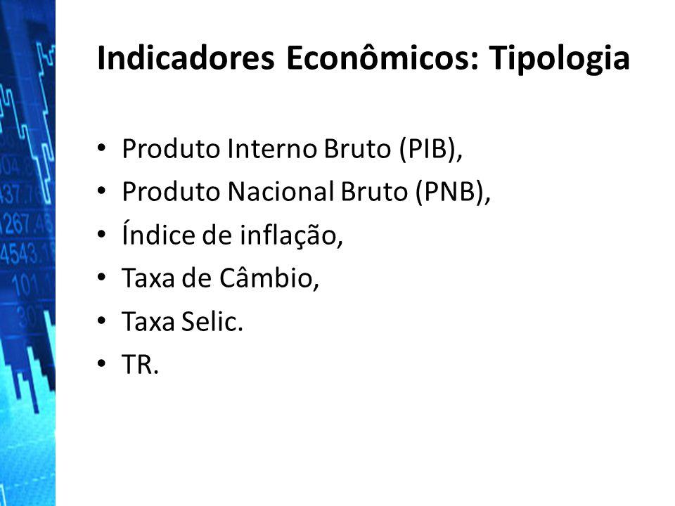 Indicadores Econômicos: Tipologia Produto Interno Bruto (PIB), Produto Interno Bruto (PIB), Produto Nacional Bruto (PNB), Produto Nacional Bruto (PNB)