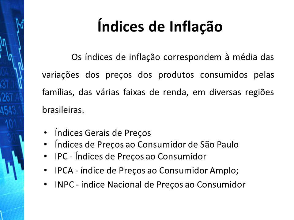 Índices de Inflação Os índices de inflação correspondem à média das variações dos preços dos produtos consumidos pelas famílias, das várias faixas de