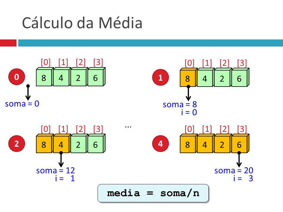 8 4 2 6 0 [0][1][2][3] soma = 0 8 4 2 6 1 [0][1][2][3] soma = 8 i = 0 8 4 2 6 2 [0][1][2][3] soma = 12 i = 1 8 4 2 6 4 [0][1][2][3] soma = 20 i = 3...