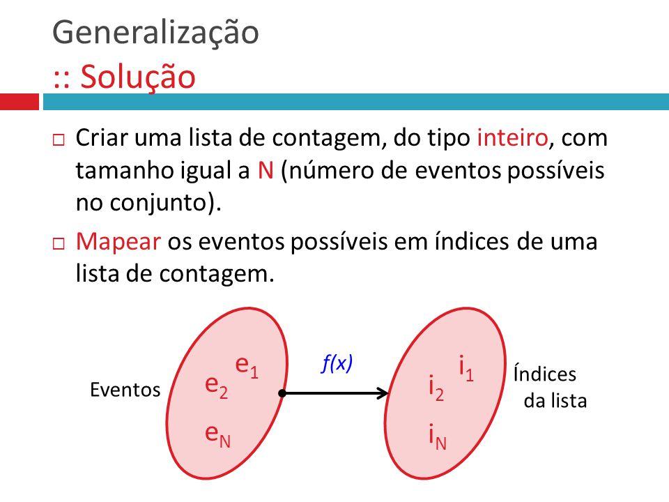 Generalização :: Solução  Criar uma lista de contagem, do tipo inteiro, com tamanho igual a N (número de eventos possíveis no conjunto).  Mapear os