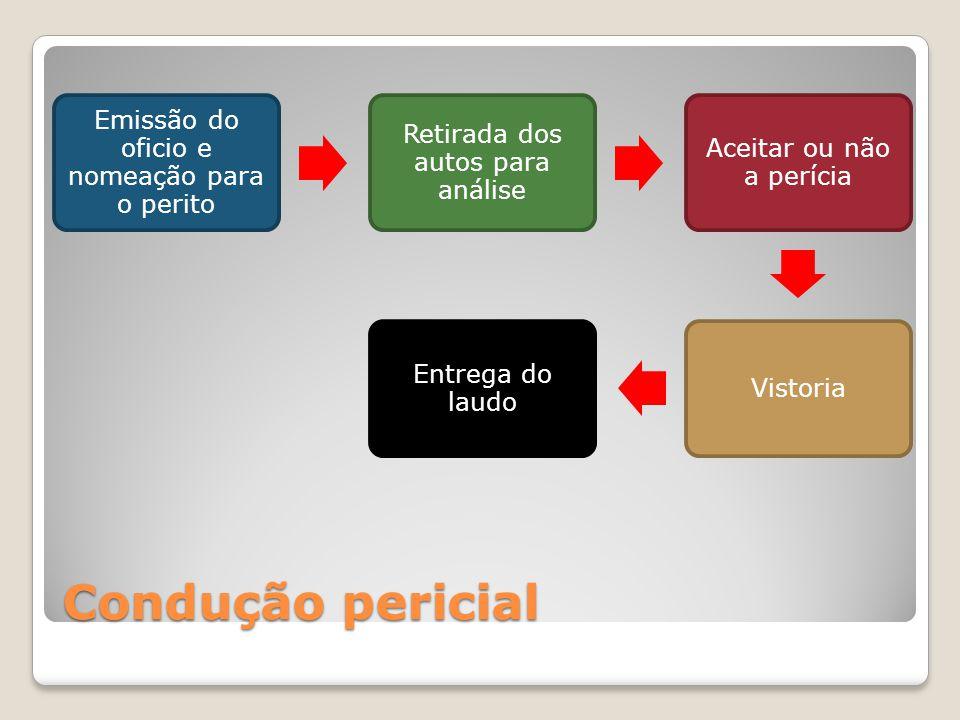 Condução pericial Emissão do oficio e nomeação para o perito Retirada dos autos para análise Aceitar ou não a perícia Vistoria Entrega do laudo