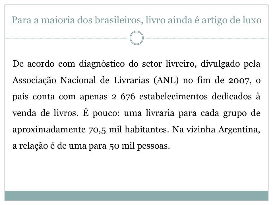 Para a maioria dos brasileiros, livro ainda é artigo de luxo De acordo com diagnóstico do setor livreiro, divulgado pela Associação Nacional de Livrarias (ANL) no fim de 2007, o país conta com apenas 2 676 estabelecimentos dedicados à venda de livros.