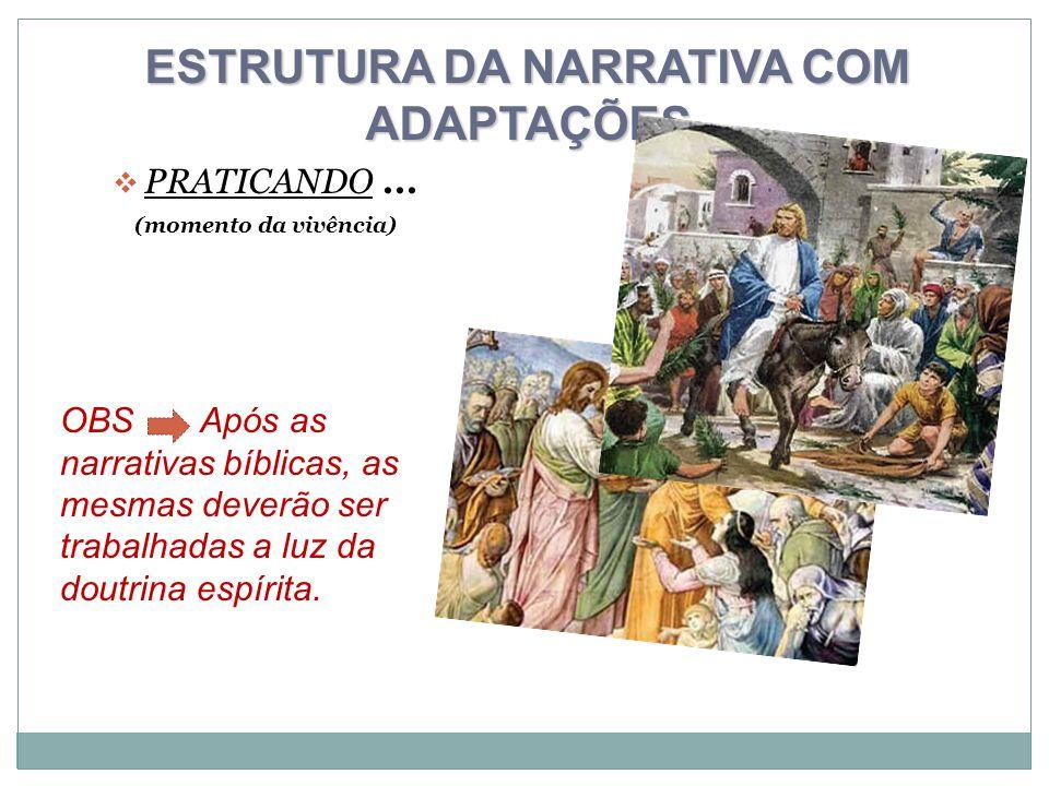 ESTRUTURA DA NARRATIVA COM ADAPTAÇÕES OBS Após as narrativas bíblicas, as mesmas deverão ser trabalhadas a luz da doutrina espírita.