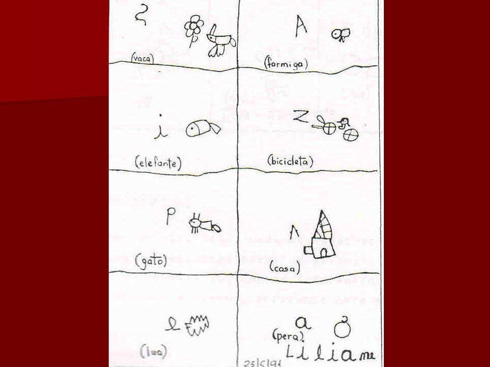 Um segundo momento do estágio pré-silábico A criança já percebe que coisas diferentes possuem nomes diferentes e procura escrever atentando para este detalhe.