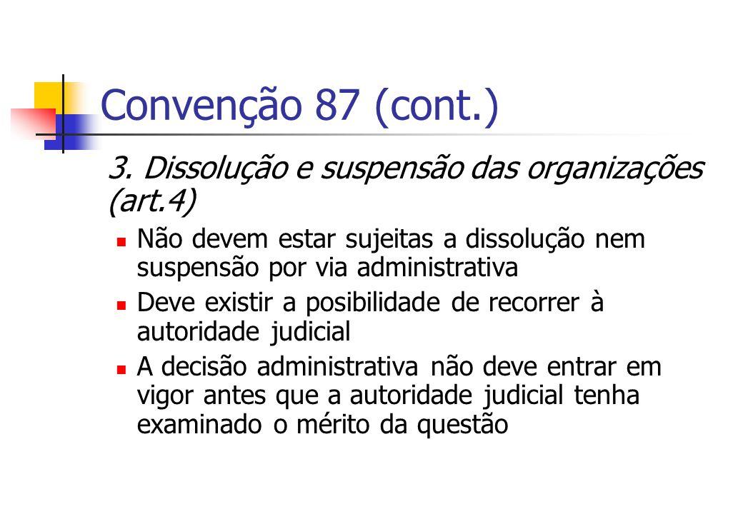 Convenção 87 (cont.) 3. Dissolução e suspensão das organizações (art.4) Não devem estar sujeitas a dissolução nem suspensão por via administrativa Dev