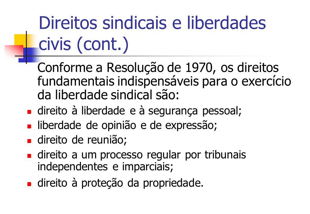Direitos sindicais e liberdades civis (cont.) Conforme a Resolução de 1970, os direitos fundamentais indispensáveis para o exercício da liberdade sind