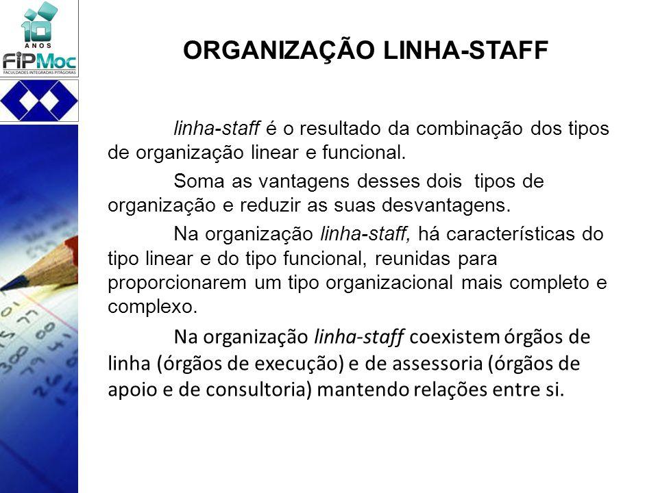 ORGANIZAÇÃO LINHA-STAFF linha-staff é o resultado da combinação dos tipos de organização linear e funcional. Soma as vantagens desses dois tipos de or