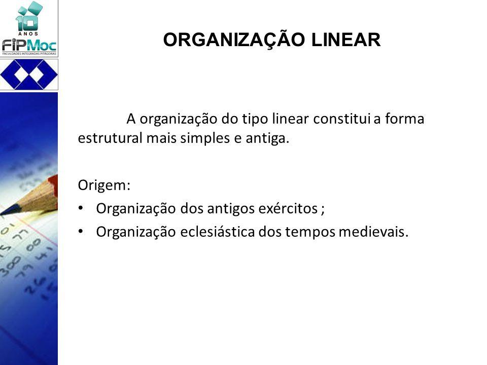 ORGANIZAÇÃO LINEAR A organização do tipo linear constitui a forma estrutural mais simples e antiga. Origem: Organização dos antigos exércitos ; Organi