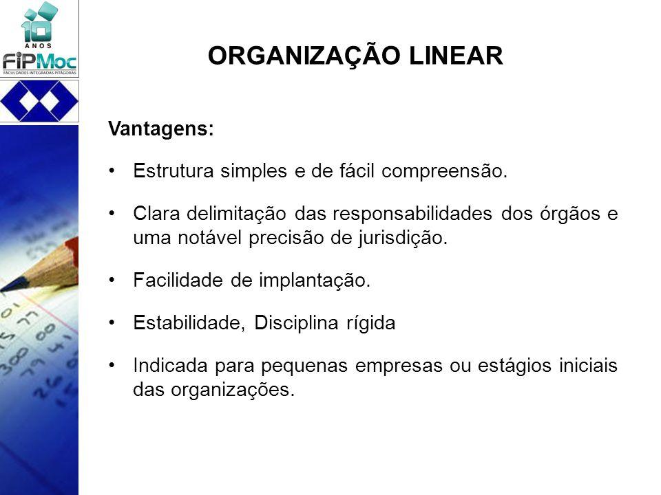 Vantagens: Estrutura simples e de fácil compreensão. Clara delimitação das responsabilidades dos órgãos e uma notável precisão de jurisdição. Facilida