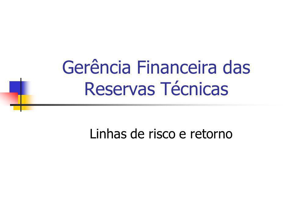 Gerência Financeira das Reservas Técnicas Linhas de risco e retorno