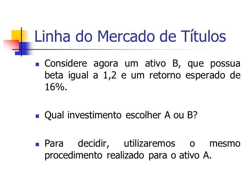 Linha do Mercado de Títulos Considere agora um ativo B, que possua beta igual a 1,2 e um retorno esperado de 16%. Qual investimento escolher A ou B? P