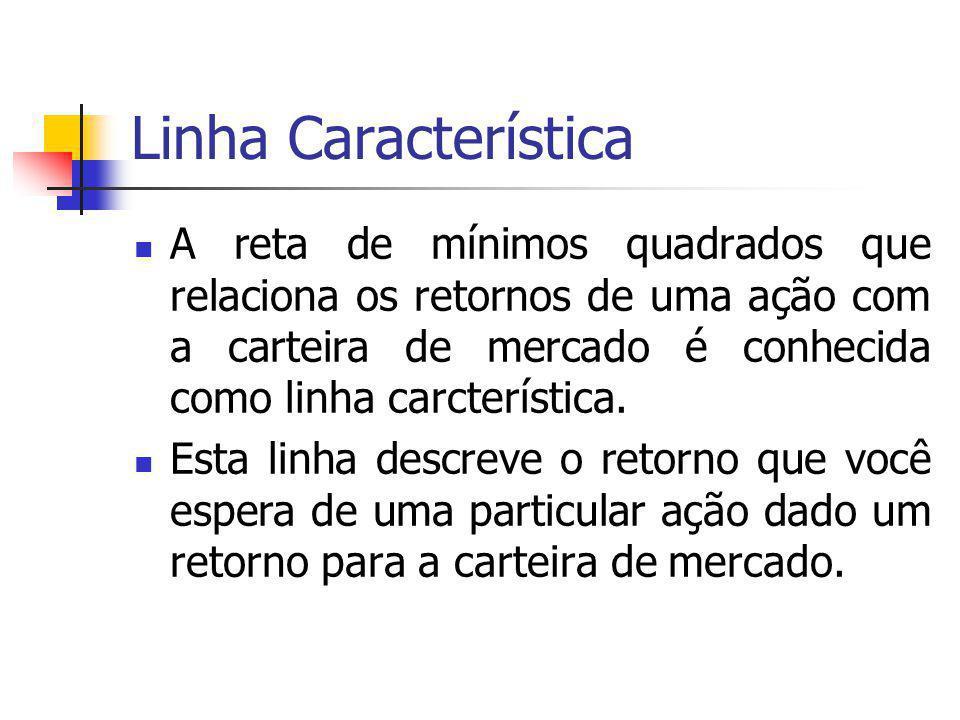 Linha Característica A reta de mínimos quadrados que relaciona os retornos de uma ação com a carteira de mercado é conhecida como linha carcterística.