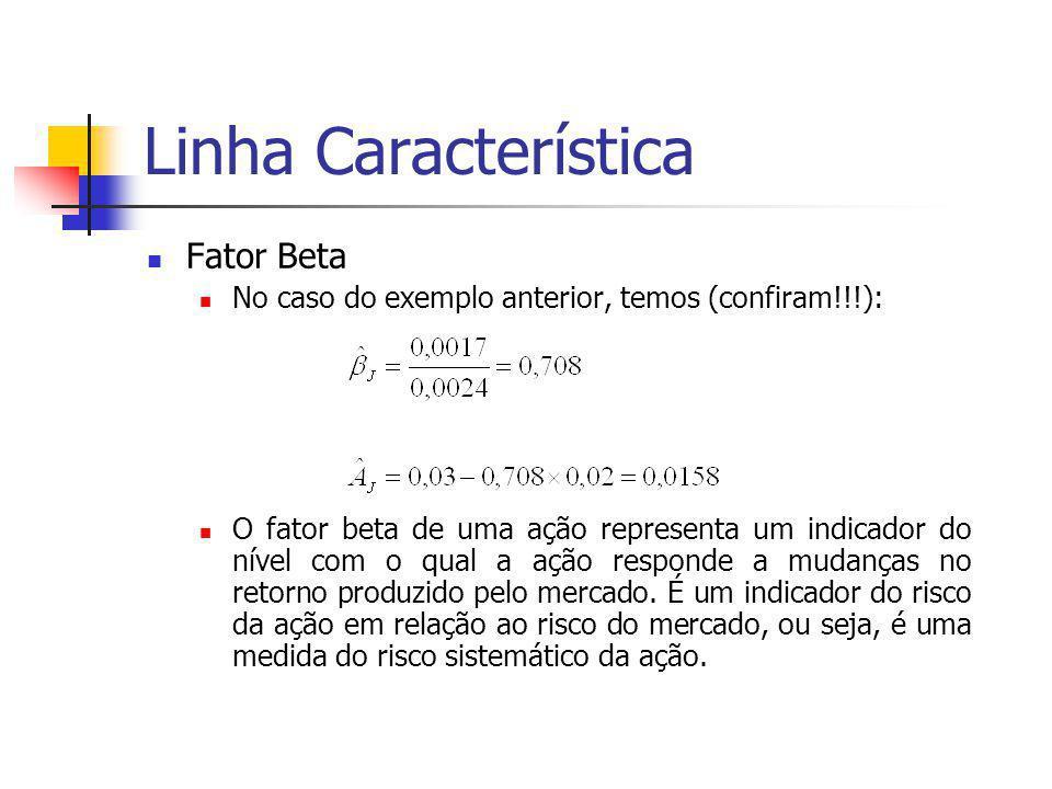 Linha Característica Fator Beta No caso do exemplo anterior, temos (confiram!!!): O fator beta de uma ação representa um indicador do nível com o qual