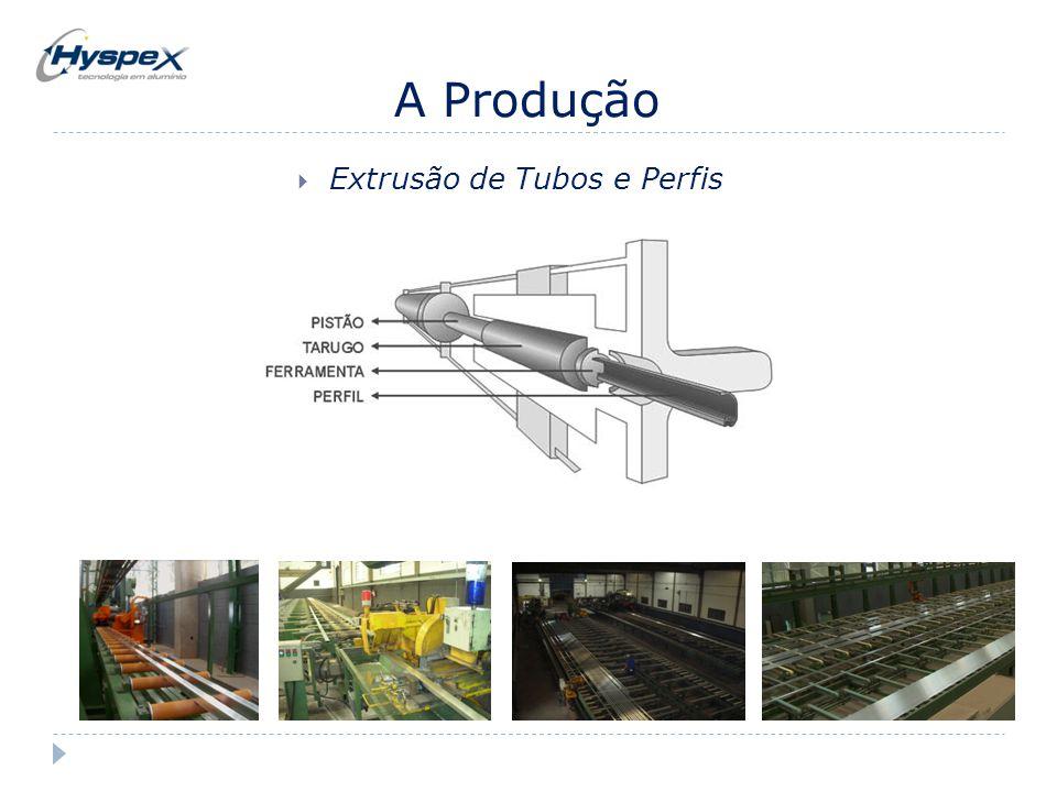 A Produção  Extrusão de Tubos e Perfis