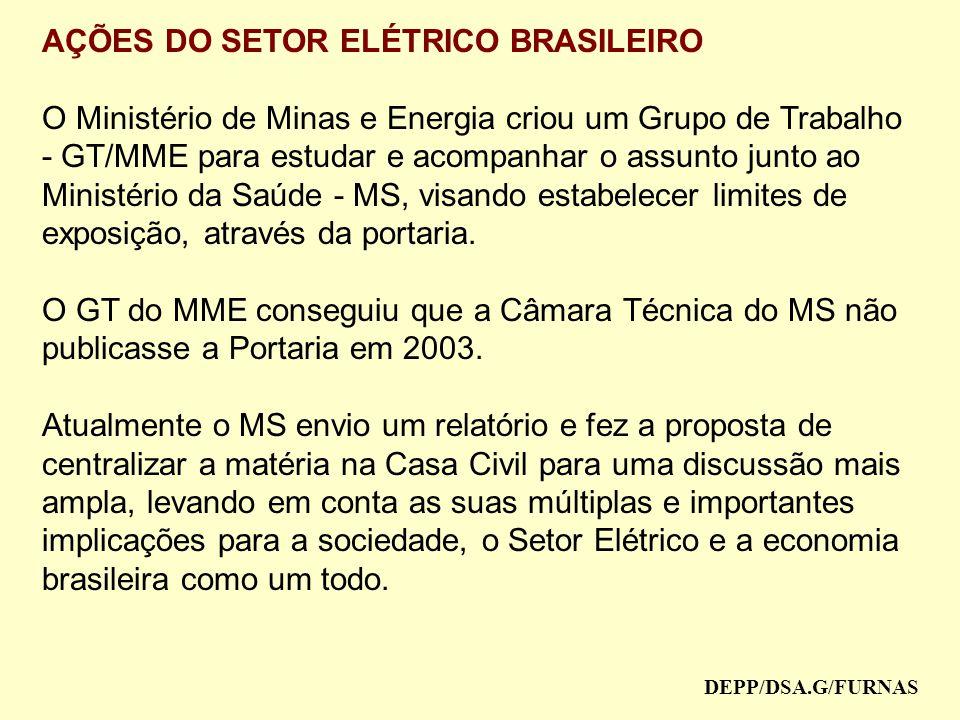 AÇÕES DO SETOR ELÉTRICO BRASILEIRO O Ministério de Minas e Energia criou um Grupo de Trabalho - GT/MME para estudar e acompanhar o assunto junto ao Ministério da Saúde - MS, visando estabelecer limites de exposição, através da portaria.