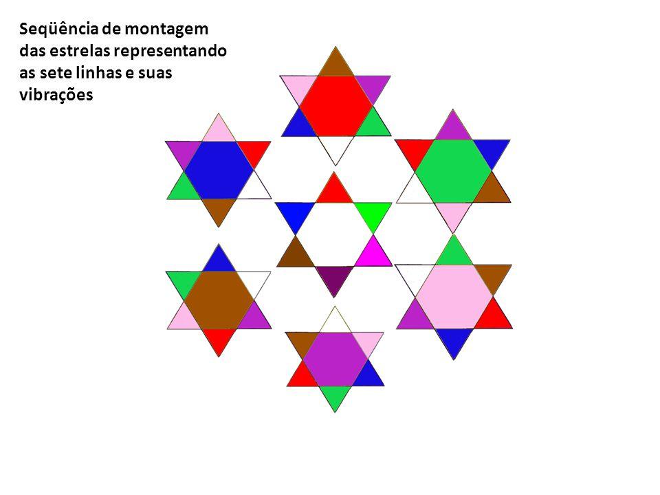 Seqüência de montagem das estrelas representando as sete linhas e suas vibrações