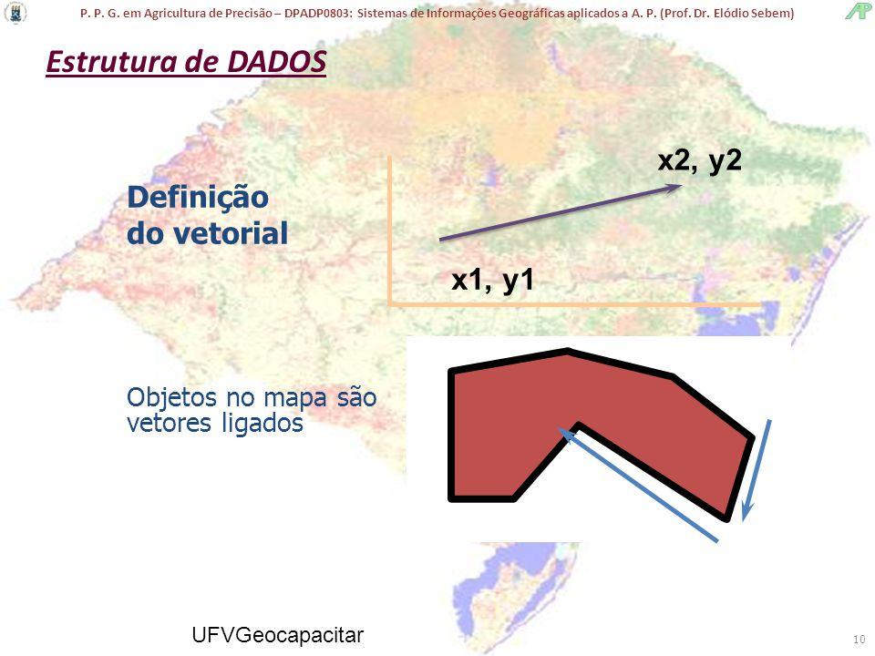 P. P. G. em Agricultura de Precisão – DPADP0803: Sistemas de Informações Geográficas aplicados a A. P. (Prof. Dr. Elódio Sebem) UFVGeocapacitar 10 x2,