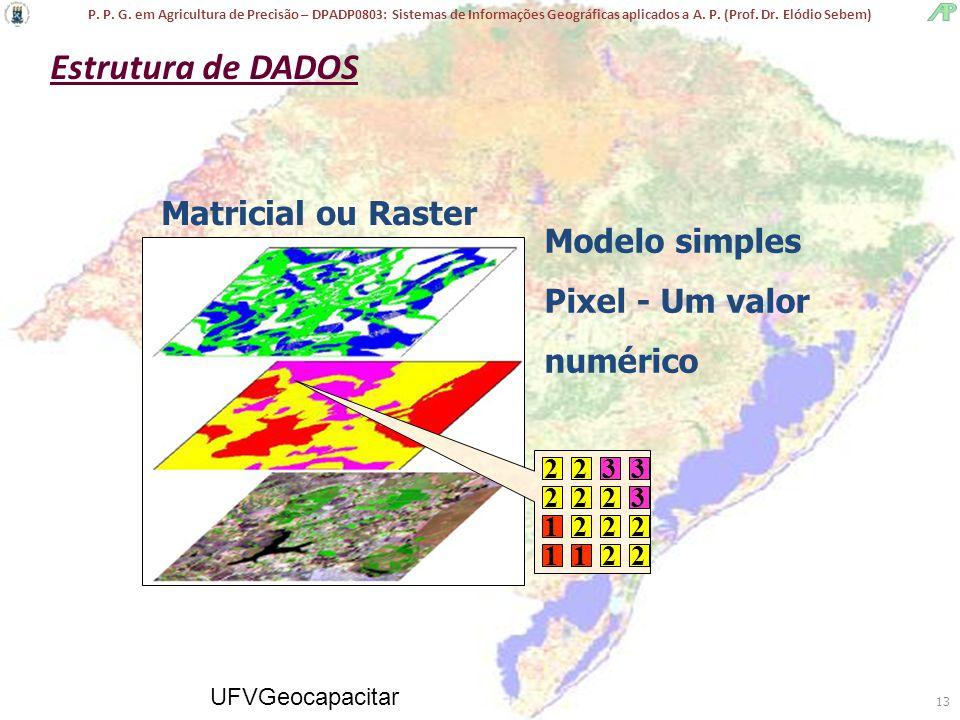 P. P. G. em Agricultura de Precisão – DPADP0803: Sistemas de Informações Geográficas aplicados a A. P. (Prof. Dr. Elódio Sebem) UFVGeocapacitar 13 Mat