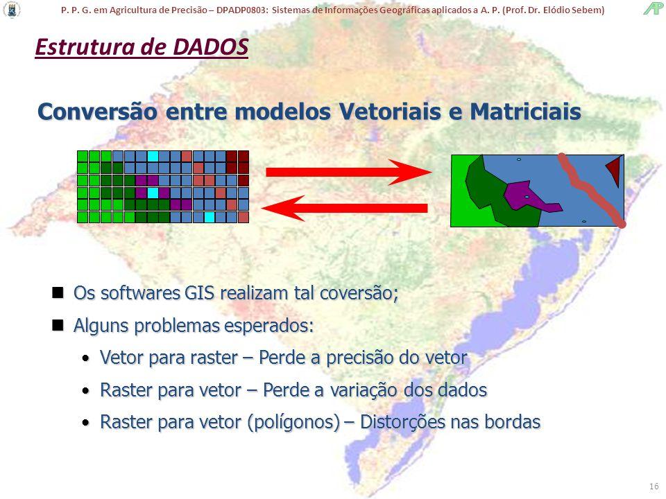 P. P. G. em Agricultura de Precisão – DPADP0803: Sistemas de Informações Geográficas aplicados a A. P. (Prof. Dr. Elódio Sebem) 16 Conversão entre mod