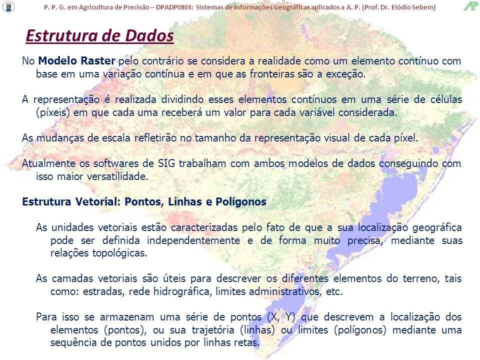 P. P. G. em Agricultura de Precisão – DPADP0803: Sistemas de Informações Geográficas aplicados a A. P. (Prof. Dr. Elódio Sebem) Estrutura de Dados No