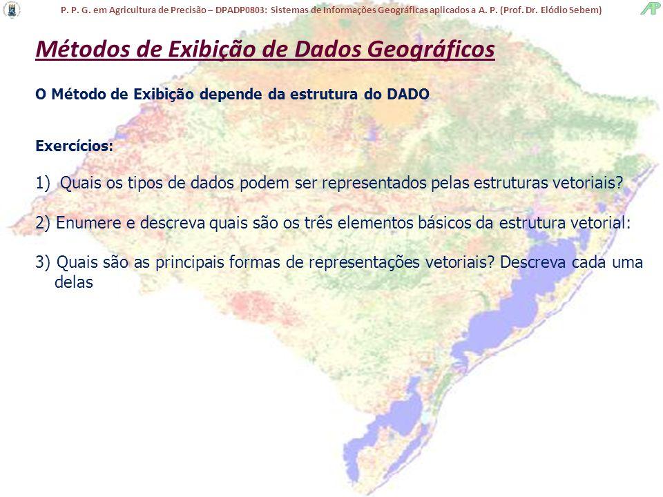 P. P. G. em Agricultura de Precisão – DPADP0803: Sistemas de Informações Geográficas aplicados a A. P. (Prof. Dr. Elódio Sebem) O Método de Exibição d