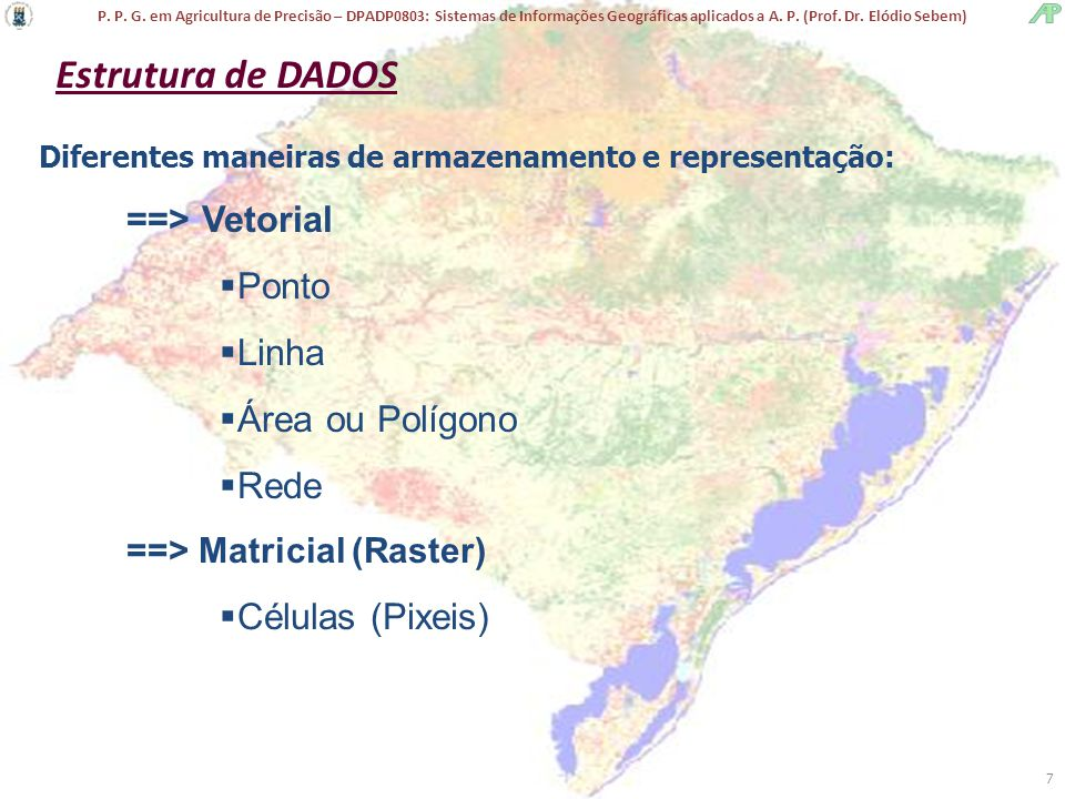 P. P. G. em Agricultura de Precisão – DPADP0803: Sistemas de Informações Geográficas aplicados a A. P. (Prof. Dr. Elódio Sebem) 7 Diferentes maneiras