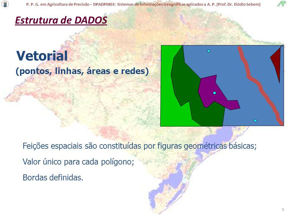 P. P. G. em Agricultura de Precisão – DPADP0803: Sistemas de Informações Geográficas aplicados a A. P. (Prof. Dr. Elódio Sebem) 9 Vetorial (pontos, li