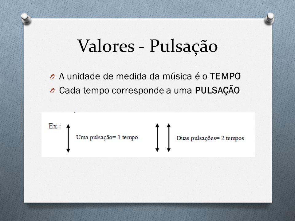 Valores - Pulsação O A unidade de medida da música é o TEMPO O Cada tempo corresponde a uma PULSAÇÃO