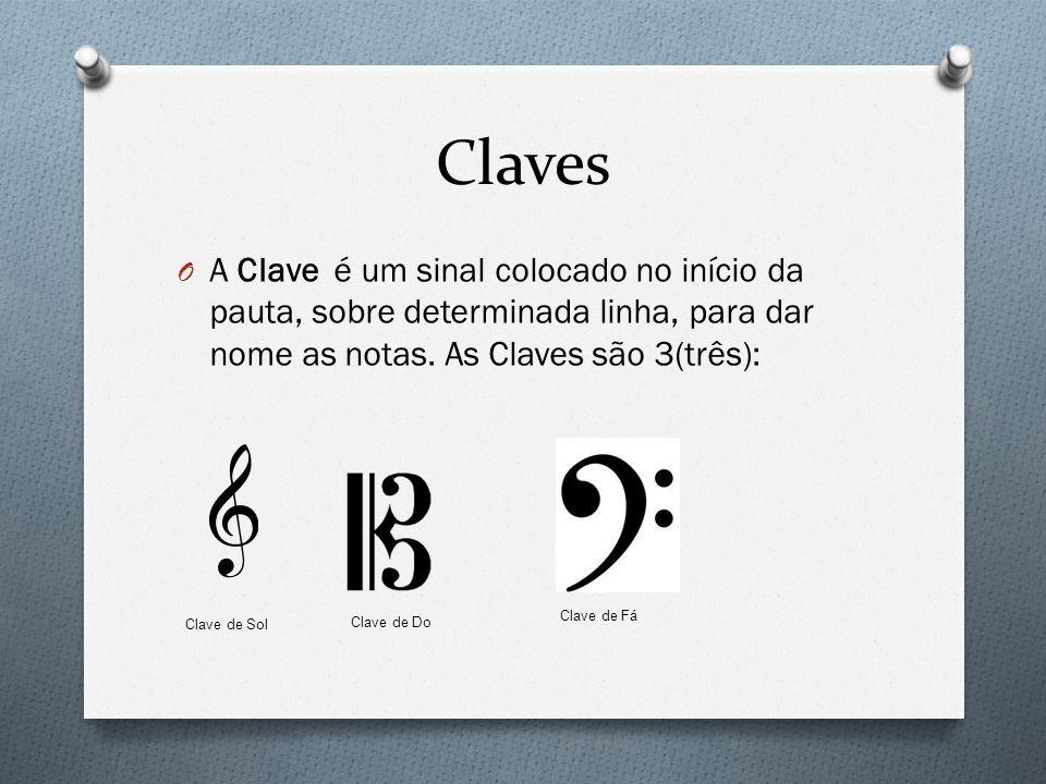 Claves O A Clave é um sinal colocado no início da pauta, sobre determinada linha, para dar nome as notas. As Claves são 3(três): Clave de Sol Clave de