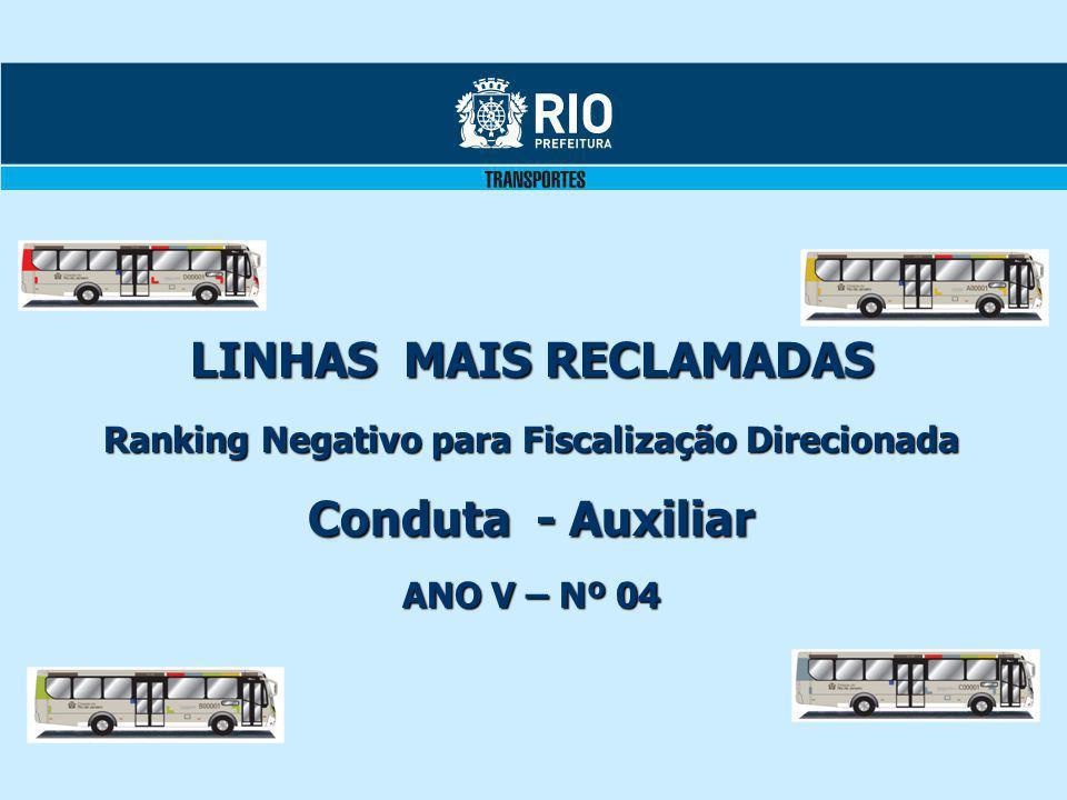 LINHAS MAIS RECLAMADAS Ranking Negativo para Fiscalização Direcionada Conduta - Auxiliar ANO V – Nº 04
