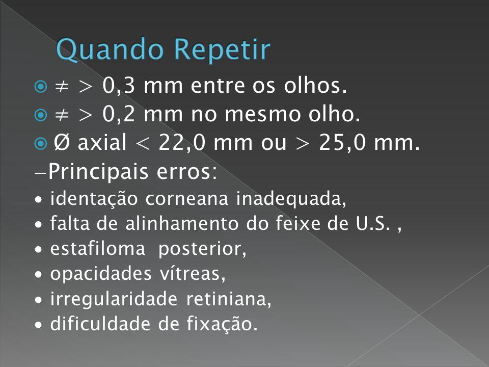  Importante para o sucesso da cirurgia: emetropia  Comprimento axial, ceratometria central, escolha da fórmula.