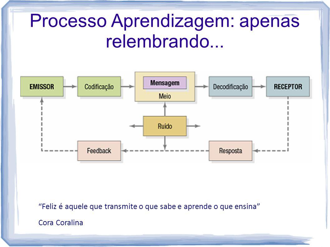 """Processo Aprendizagem: apenas relembrando... """"Feliz é aquele que transmite o que sabe e aprende o que ensina"""" Cora Coralina"""