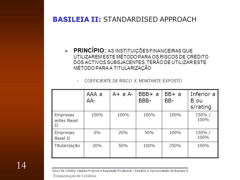 14 Titularização de Créditos Risco de Crédito, Capitais Próprios e Regulação Prudencial – Desafios e Oportunidades de Basileia II BASILEIA II: BASILEI