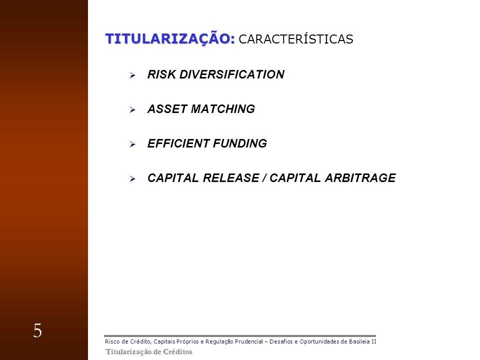 5 Titularização de Créditos Risco de Crédito, Capitais Próprios e Regulação Prudencial – Desafios e Oportunidades de Basileia II TITULARIZAÇÃO: TITULA