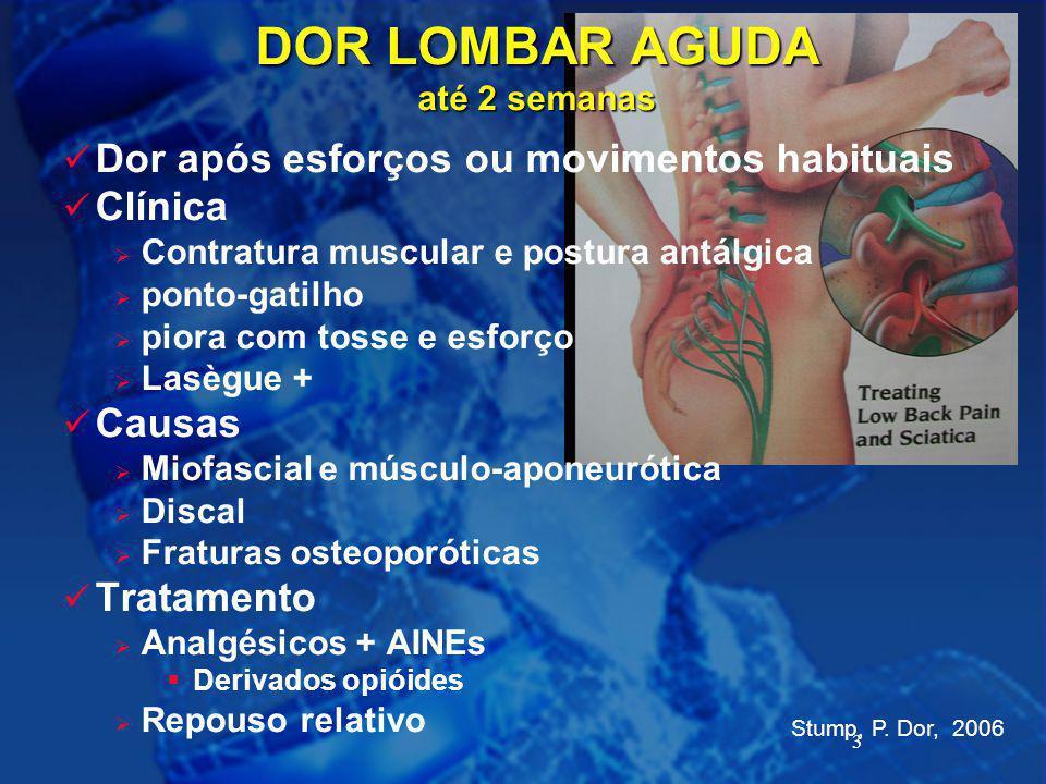 3 DOR LOMBAR AGUDA até 2 semanas Dor após esforços ou movimentos habituais Clínica  Contratura muscular e postura antálgica  ponto-gatilho  piora c
