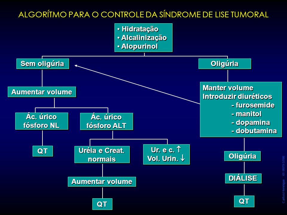 Carlos Henrique 61 9979 5786 ALGORÍTMO PARA O CONTROLE DA SÍNDROME DE LISE TUMORAL Aumentar volume Ác. úrico fósforo NL QTQT Uréia e Creat. normais Ma