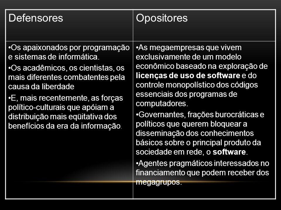 DefensoresOpositores Os apaixonados por programação e sistemas de informática.