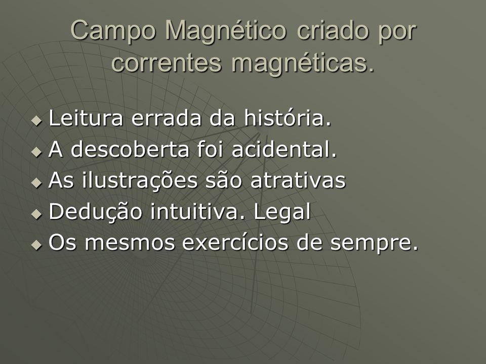 Campo Magnético criado por correntes magnéticas.  Leitura errada da história.  A descoberta foi acidental.  As ilustrações são atrativas  Dedução