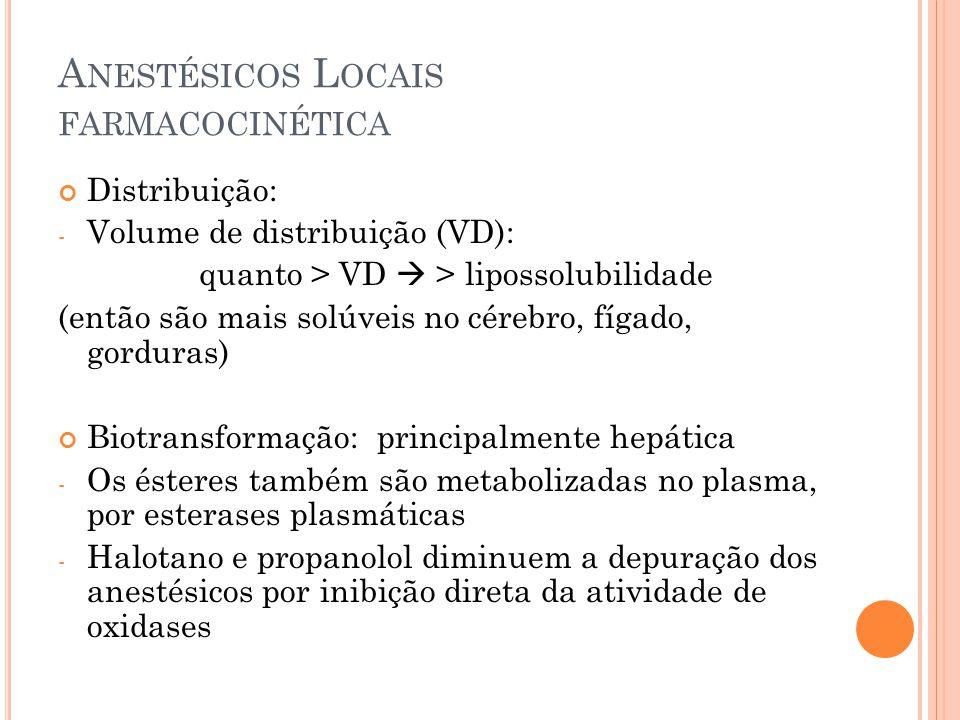 A NESTÉSICOS L OCAIS FARMACOCINÉTICA Distribuição: - Volume de distribuição (VD): quanto > VD  > lipossolubilidade (então são mais solúveis no cérebr