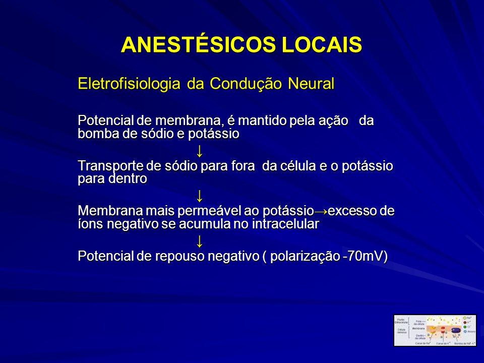 ANESTÉSICOS LOCAIS Eletrofisiologia da Condução Neural Potencial de membrana, é mantido pela ação da bomba de sódio e potássio ↓ Transporte de sódio p