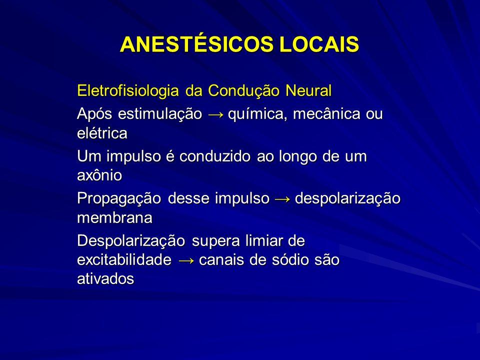 ANESTÉSICOS LOCAIS Eletrofisiologia da Condução Neural Após estimulação → química, mecânica ou elétrica Um impulso é conduzido ao longo de um axônio P