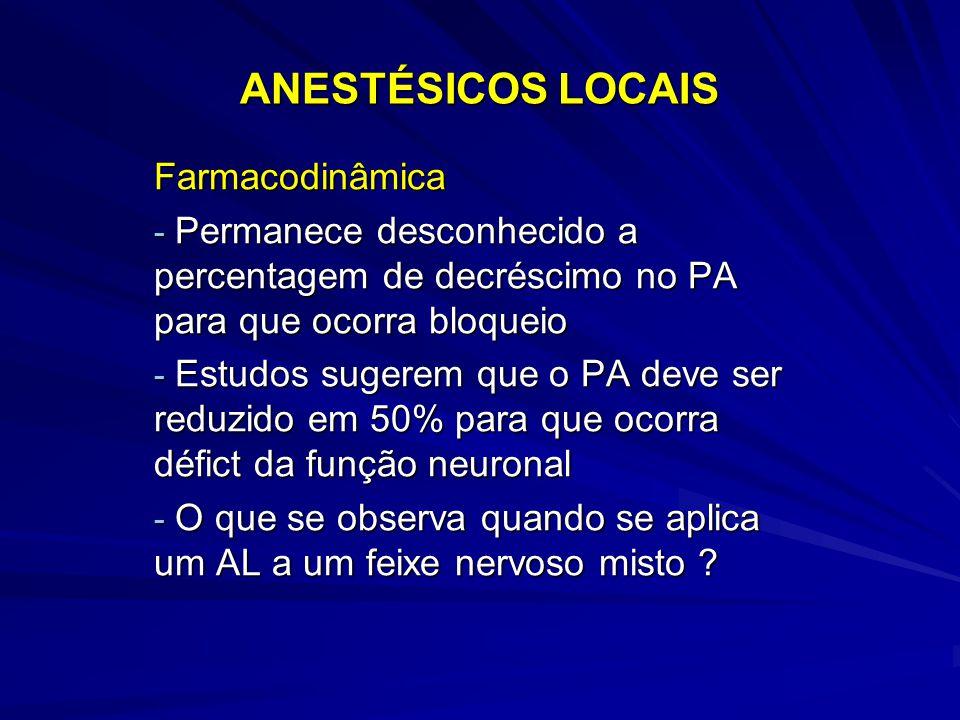 ANESTÉSICOS LOCAIS Farmacodinâmica - Permanece desconhecido a percentagem de decréscimo no PA para que ocorra bloqueio - Estudos sugerem que o PA deve