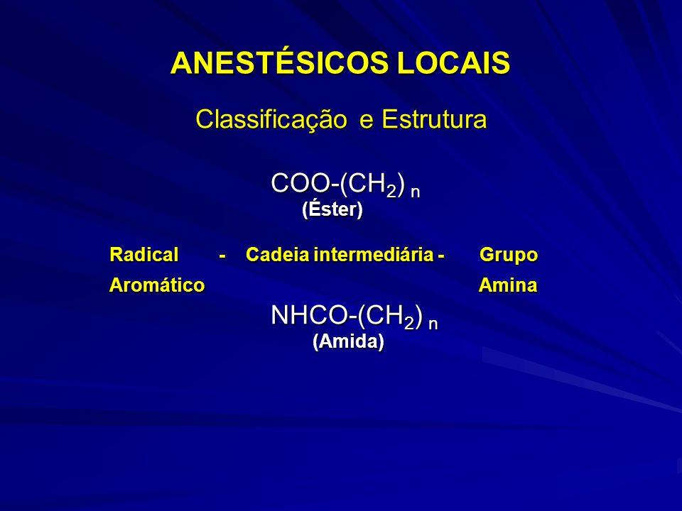 ANESTÉSICOS LOCAIS Classificação e Estrutura COO-(CH 2 ) n COO-(CH 2 ) n (Éster) (Éster) Radical - Cadeia intermediária - Grupo Aromático Amina NHCO-(CH 2 ) n NHCO-(CH 2 ) n (Amida) (Amida)