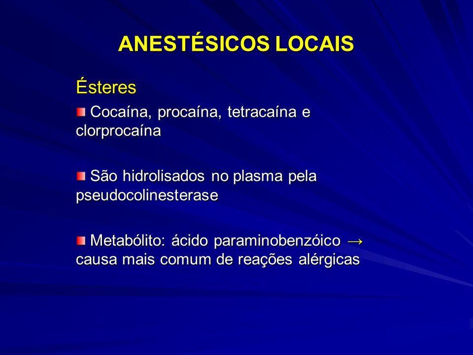 ANESTÉSICOS LOCAIS Ésteres Cocaína, procaína, tetracaína e clorprocaína Cocaína, procaína, tetracaína e clorprocaína São hidrolisados no plasma pela pseudocolinesterase São hidrolisados no plasma pela pseudocolinesterase Metabólito: ácido paraminobenzóico → causa mais comum de reações alérgicas Metabólito: ácido paraminobenzóico → causa mais comum de reações alérgicas