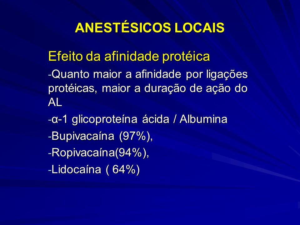 ANESTÉSICOS LOCAIS Efeito da afinidade protéica - Quanto maior a afinidade por ligações protéicas, maior a duração de ação do AL - α-1 glicoproteína ácida / Albumina - Bupivacaína (97%), - Ropivacaína(94%), - Lidocaína ( 64%)