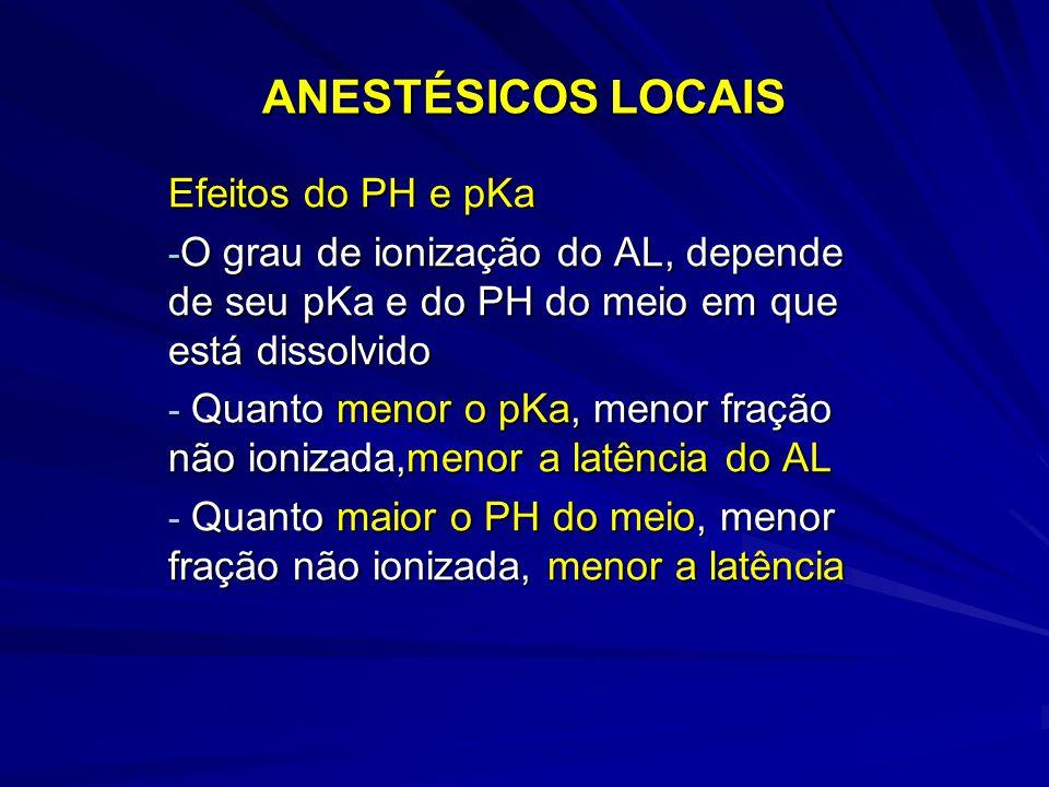 ANESTÉSICOS LOCAIS Efeitos do PH e pKa - O grau de ionização do AL, depende de seu pKa e do PH do meio em que está dissolvido - Quanto menor o pKa, menor fração não ionizada,menor a latência do AL - Quanto maior o PH do meio, menor fração não ionizada, menor a latência