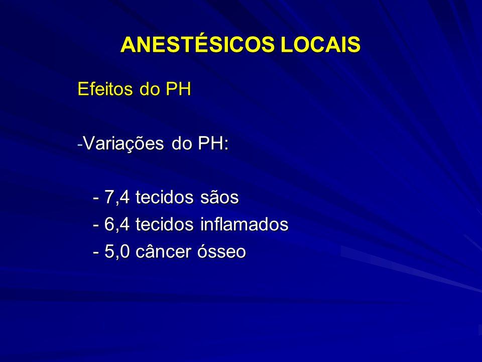 ANESTÉSICOS LOCAIS Efeitos do PH - Variações do PH: - 7,4 tecidos sãos - 7,4 tecidos sãos - 6,4 tecidos inflamados - 6,4 tecidos inflamados - 5,0 câncer ósseo - 5,0 câncer ósseo