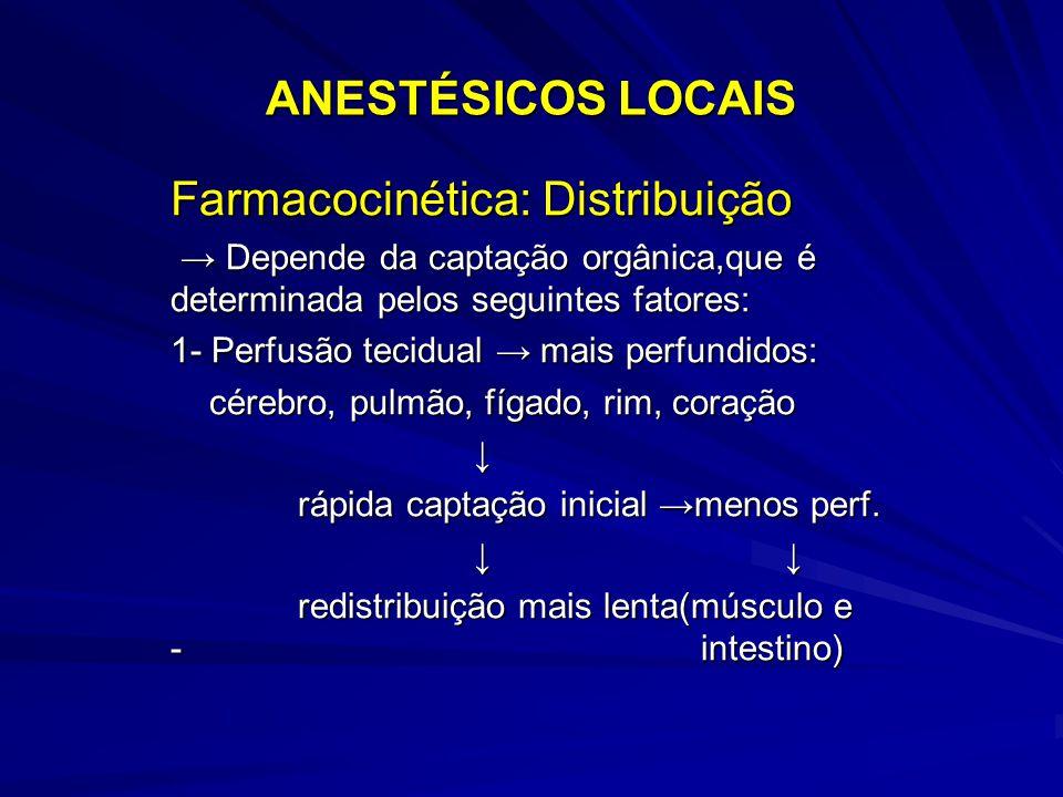 ANESTÉSICOS LOCAIS Farmacocinética: Distribuição → Depende da captação orgânica,que é determinada pelos seguintes fatores: → Depende da captação orgânica,que é determinada pelos seguintes fatores: 1- Perfusão tecidual → mais perfundidos: cérebro, pulmão, fígado, rim, coração cérebro, pulmão, fígado, rim, coração ↓ rápida captação inicial →menos perf.